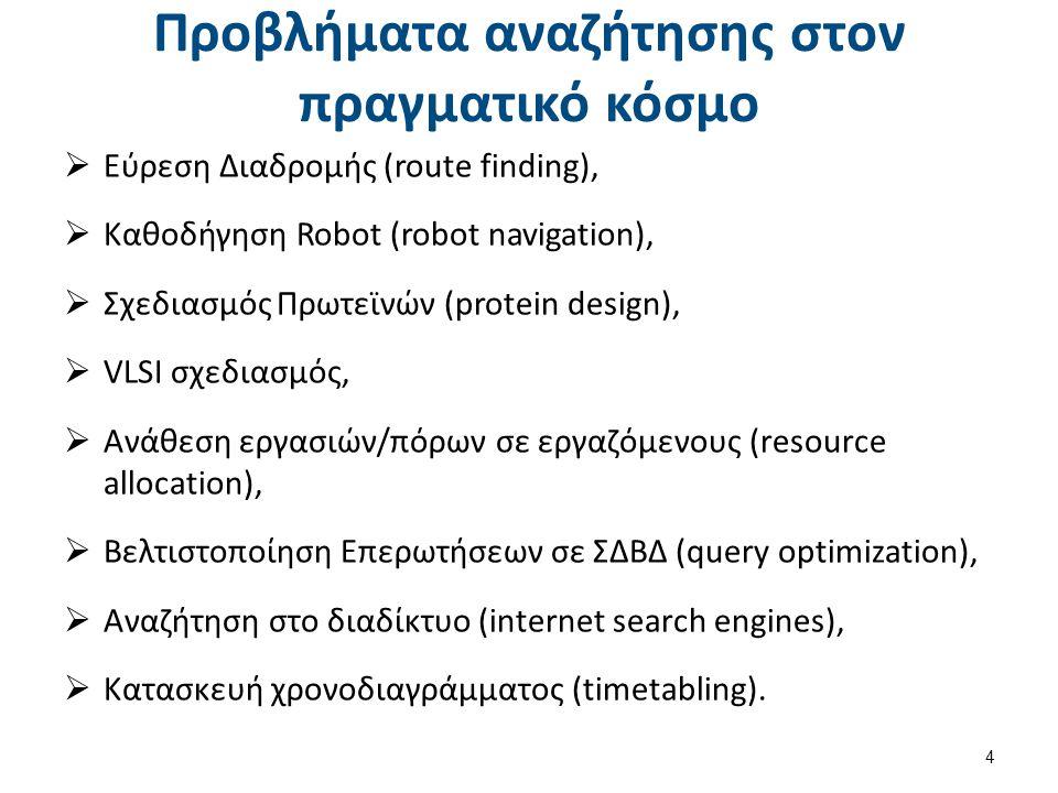 Προβλήματα αναζήτησης στον πραγματικό κόσμο  Εύρεση Διαδρομής (route finding),  Καθοδήγηση Robot (robot navigation),  Σχεδιασμός Πρωτεϊνών (protein