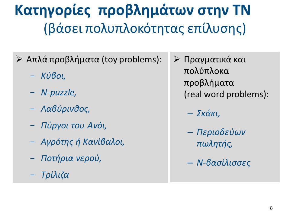 Κατηγορίες προβλημάτων στην ΤΝ (βάσει πολυπλοκότητας επίλυσης)  Πραγματικά και πολύπλοκα προβλήματα (real word problems): – Σκάκι, – Περιοδεύων πωλητ