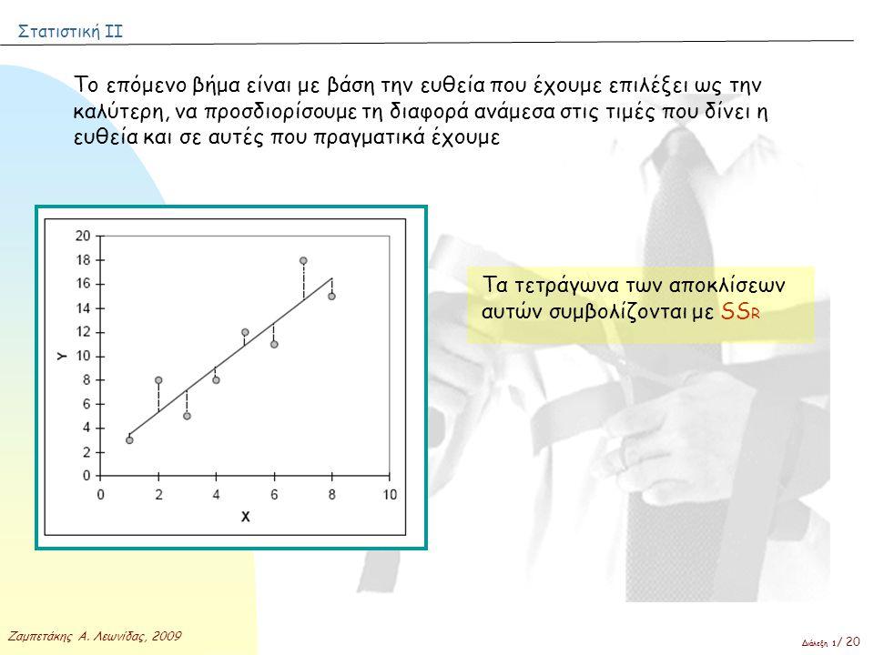 Στατιστική ΙΙ Ζαμπετάκης Α. Λεωνίδας, 2009 Διάλεξη 1 / 20 Το επόμενο βήμα είναι με βάση την ευθεία που έχουμε επιλέξει ως την καλύτερη, να προσδιορίσο