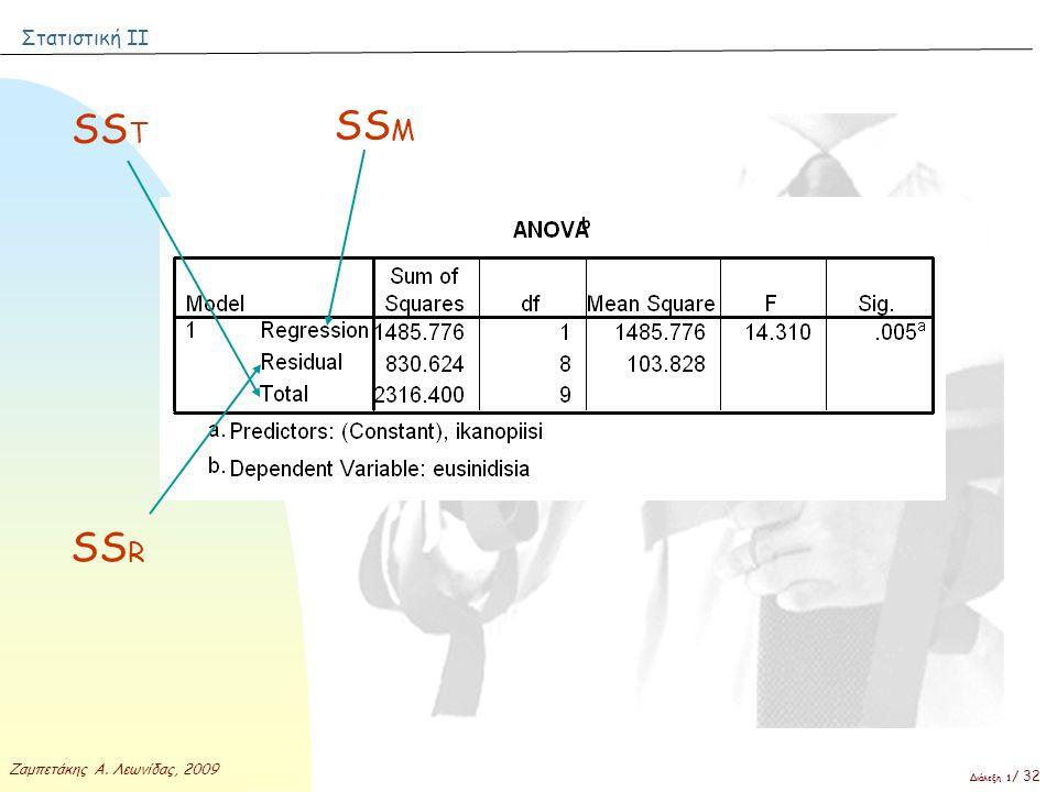 Στατιστική ΙΙ Ζαμπετάκης Α. Λεωνίδας, 2009 Διάλεξη 1 / 32 SS T SS Μ SS R