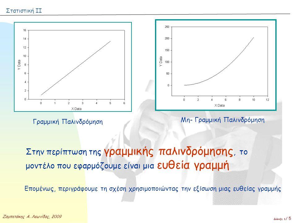 Στατιστική ΙΙ Ζαμπετάκης Α. Λεωνίδας, 2009 Διάλεξη 1 / 5 Στην περίπτωση της γραμμικής παλινδρόμησης, το μοντέλο που εφαρμόζουμε είναι μια ευθεία γραμμ