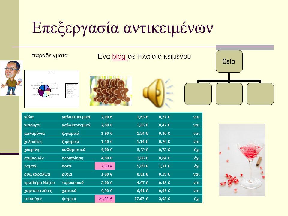 Επεξεργασία αντικειμένων παραδείγματα θεία Ένα blog σε πλαίσιο κειμένουblog γάλαγαλακτοκομικά2,00 €1,63 €0,37 €ναι γιαούρτιγαλακτοκομικά2,50 €2,03 €0,47 €ναι μακαρόνιαζυμαρικά1,90 €1,54 €0,36 €ναι χυλοπίτεςζυμαρικά1,40 €1,14 €0,26 €ναι χλωρίνηκαθαριστικά4,00 €3,25 €0,75 €όχι σαμπουάνπεριποίηση4,50 €3,66 €0,84 €όχι καμπάποτά7,00 €5,69 €1,31 €όχι ρύζι καρολίναρύζια1,00 €0,81 €0,19 €ναι γραβιέρα Νάξουτυροκομικά5,00 €4,07 €0,93 €ναι χαρτοπετσέτεςχαρτικά0,50 €0,41 €0,09 €ναι τσιπούραψαρικά21,00 €17,07 €3,93 €όχι