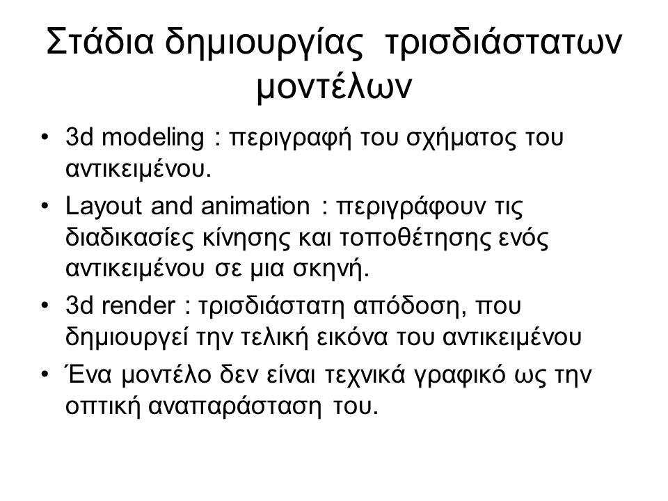 Στάδια δημιουργίας τρισδιάστατων μοντέλων 3d modeling : περιγραφή του σχήματος του αντικειμένου.