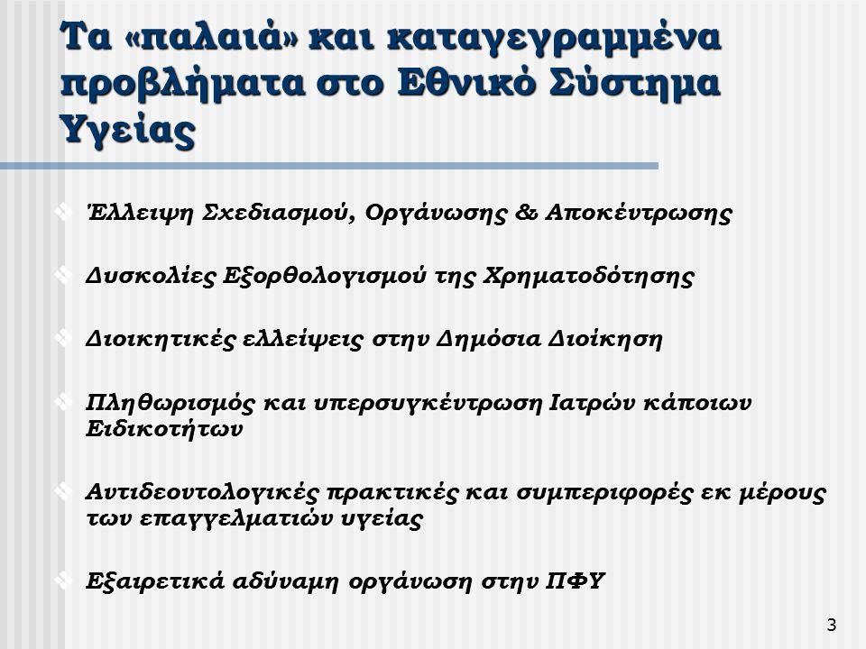 3 Τα «παλαιά» και καταγεγραμμένα προβλήματα στο Εθνικό Σύστημα Υγείας  Έλλειψη Σχεδιασμού, Οργάνωσης & Αποκέντρωσης  Δυσκολίες Εξορθολογισμού της Χρηματοδότησης  Διοικητικές ελλείψεις στην Δημόσια Διοίκηση  Πληθωρισμός και υπερσυγκέντρωση Ιατρών κάποιων Ειδικοτήτων  Αντιδεοντολογικές πρακτικές και συμπεριφορές εκ μέρους των επαγγελματιών υγείας  Εξαιρετικά αδύναμη οργάνωση στην ΠΦΥ