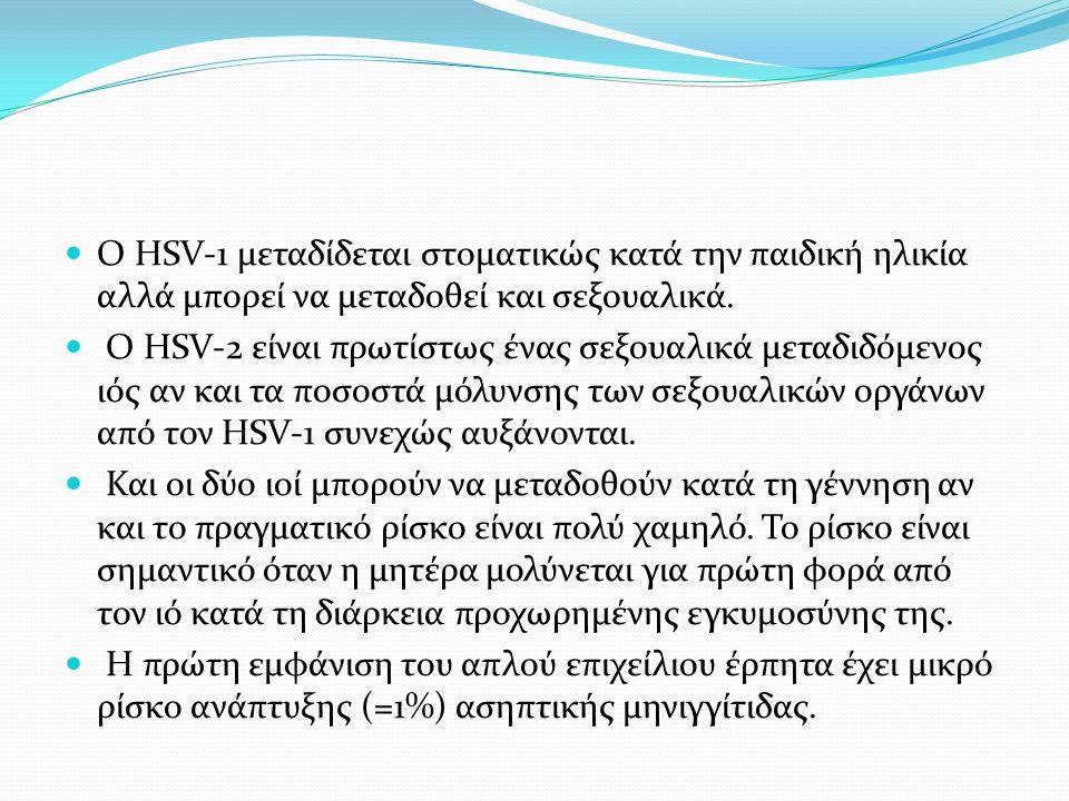 Αναπαραγωγή Mετά από μόλυνση ενός κυττάρου, παράγονται οι πρωτείνες του ΗSV οι οποίες ταξινομούνται σε πρωτείνες «άμεσης ανάγκης» και «έμμεσης ανάγκης».