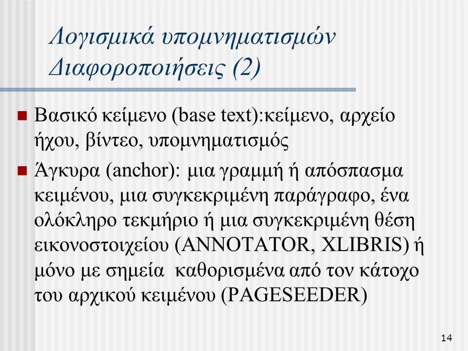 14 Λογισμικά υπομνηματισμών Διαφοροποιήσεις (2) Βασικό κείμενο (base text):κείμενο, αρχείο ήχου, βίντεο, υπομνηματισμός Άγκυρα (anchor): μια γραμμή ή