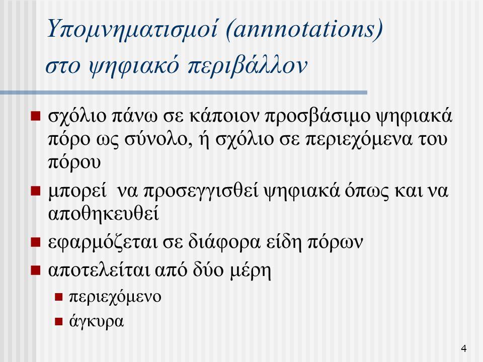 5 Είδη υπομνηματισμών σύμφωνα με τη Marshall Τυπικοί (formal) / άτυποι (informal) Άμεσοι, σαφείς (explicit) / έμμεσοι (tacit) Μόνιμοι (permanent) / παροδικοί (transient) Δημοσιευμένοι (published) / ιδιωτικοί (private) Παγκόσμιοι (global) / ενός ιδρύματος (institutional) / ομάδων εργασίας (workgroup) / προσωπικοί (personal) υπομνηματισμοί