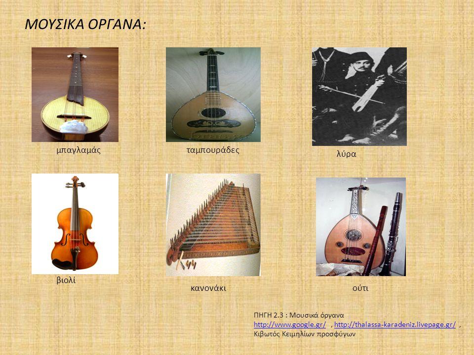 μπαγλαμάς λύρα ούτι ταμπουράδες βιολί κανονάκι ΜΟΥΣΙΚΑ ΟΡΓΑΝΑ: ΠΗΓΗ 2.3 : Μουσικά όργανα http://www.google.gr/http://www.google.gr/, http://thalassa-karadeniz.livepage.gr/,http://thalassa-karadeniz.livepage.gr/ Κιβωτός Κειμηλίων προσφύγων