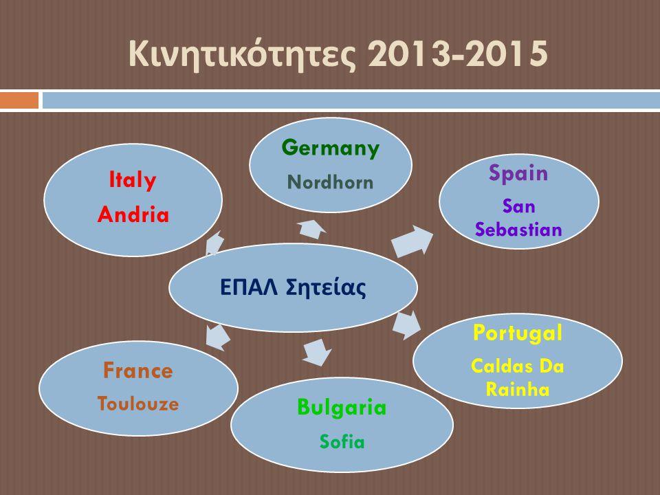 Κινητικότητες 2013-2015 ΕΠΑΛ Σητείας Germany Nordhorn Spain San Sebastian Portugal Caldas Da Rainha Bulgaria Sofia France Toulouze Italy Andria