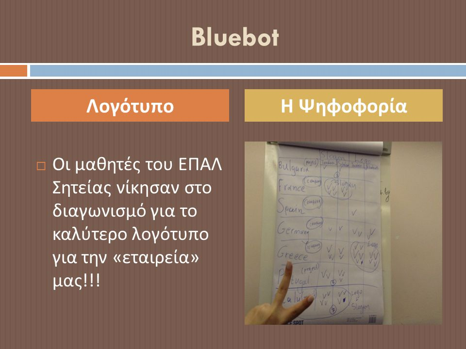 Bluebot Λογότυπο  Οι μαθητές του ΕΠΑΛ Σητείας νίκησαν στο διαγωνισμό για το καλύτερο λογότυπο για την « εταιρεία » μας !!! Η Ψηφοφορία