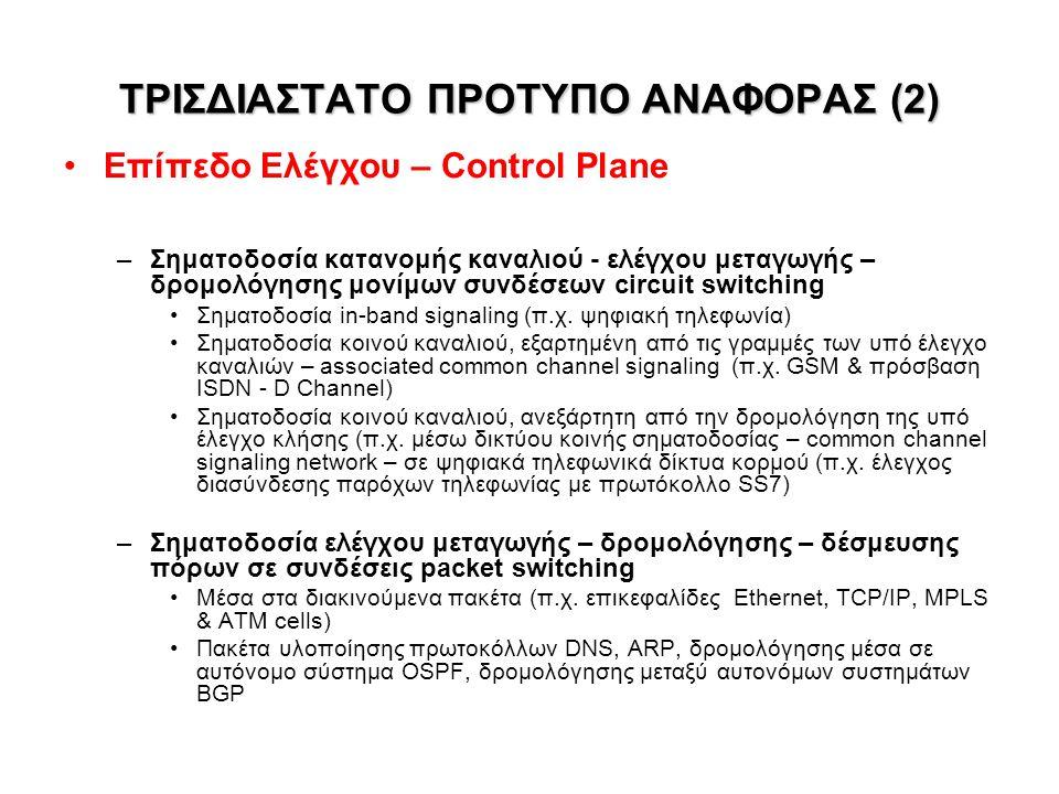 ΤΡΙΣΔΙΑΣΤΑΤΟ ΠΡΟΤΥΠΟ ΑΝΑΦΟΡΑΣ (2) Επίπεδο Ελέγχου – Control Plane –Σηματοδοσία κατανομής καναλιού - ελέγχου μεταγωγής – δρομολόγησης μονίμων συνδέσεων circuit switching Σηματοδοσία in-band signaling (π.χ.