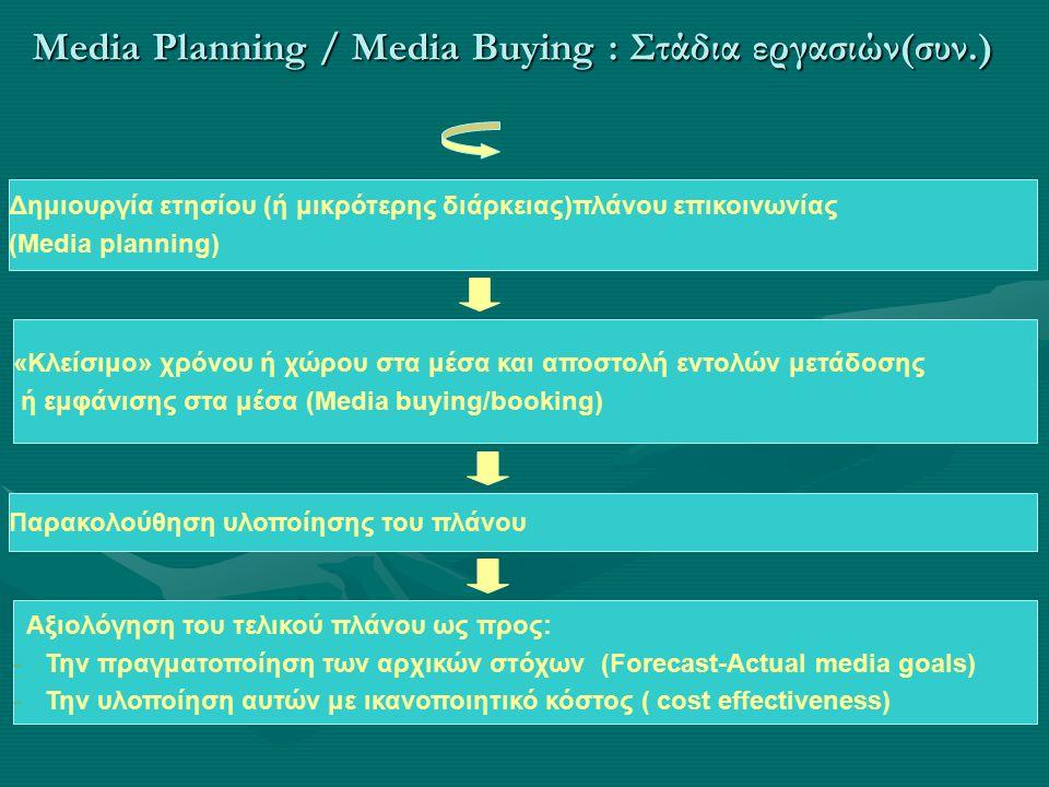 Media Planning / Media Buying : Στάδια εργασιών(συν.) Αξιoλόγηση του τελικού πλάνου ως προς: -Την πραγματοποίηση των αρχικών στόχων (Forecast-Actual media goals) -Την υλοποίηση αυτών με ικανοποιητικό κόστος ( cost effectiveness) Παρακολούθηση υλοποίησης του πλάνου «Κλείσιμο» χρόνου ή χώρου στα μέσα και αποστολή εντολών μετάδοσης ή εμφάνισης στα μέσα (Media buying/booking) Δημιουργία ετησίου (ή μικρότερης διάρκειας)πλάνου επικοινωνίας (Μedia planning)