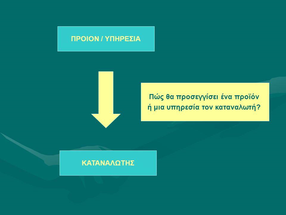 ΠΡΟΙΟΝ / ΥΠΗΡΕΣΙΑ ΚΑΤΑΝΑΛΩΤΗΣ Πώς θα προσεγγίσει ένα προϊόν ή μια υπηρεσία τον καταναλωτή