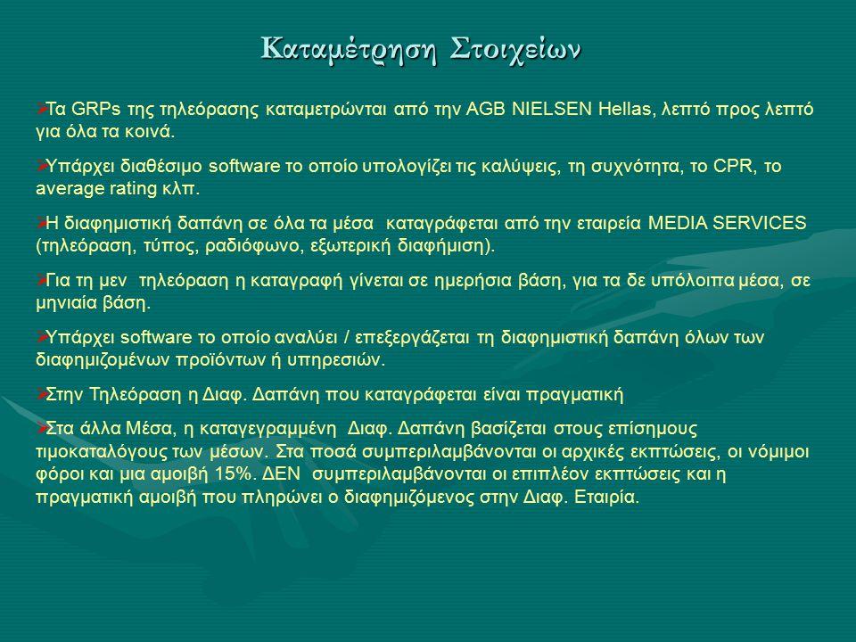  Τα GRPs της τηλεόρασης καταμετρώνται από την AGB NIELSEN Hellas, λεπτό προς λεπτό για όλα τα κοινά.