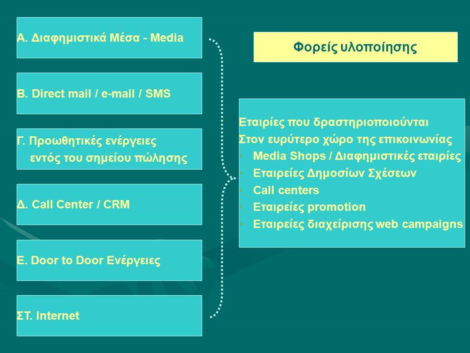 Α. Διαφημιστικά Μέσα - Media Β. Direct mail / e-mail / SMS Γ.