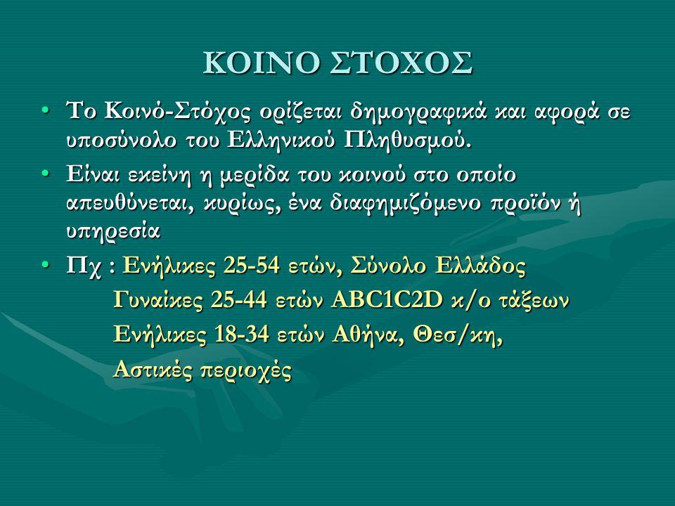 KOINO ΣΤΟΧΟΣ Το Κοινό-Στόχος ορίζεται δημογραφικά και αφορά σε υποσύνολο του Ελληνικού Πληθυσμού.Το Κοινό-Στόχος ορίζεται δημογραφικά και αφορά σε υποσύνολο του Ελληνικού Πληθυσμού.