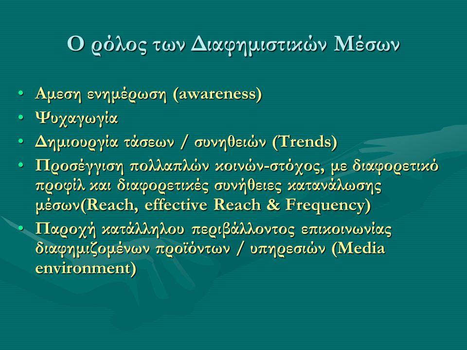 Ο ρόλος των Διαφημιστικών Μέσων Αμεση ενημέρωση (awareness)Αμεση ενημέρωση (awareness) ΨυχαγωγίαΨυχαγωγία Δημιουργία τάσεων / συνηθειών (Trends)Δημιουργία τάσεων / συνηθειών (Trends) Προσέγγιση πολλαπλών κοινών-στόχος, με διαφορετικό προφίλ και διαφορετικές συνήθειες κατανάλωσης μέσων(Reach, effective Reach & Frequency)Προσέγγιση πολλαπλών κοινών-στόχος, με διαφορετικό προφίλ και διαφορετικές συνήθειες κατανάλωσης μέσων(Reach, effective Reach & Frequency) Παροχή κατάλληλου περιβάλλοντος επικοινωνίας διαφημιζομένων προϊόντων / υπηρεσιών (Media environment)Παροχή κατάλληλου περιβάλλοντος επικοινωνίας διαφημιζομένων προϊόντων / υπηρεσιών (Media environment)