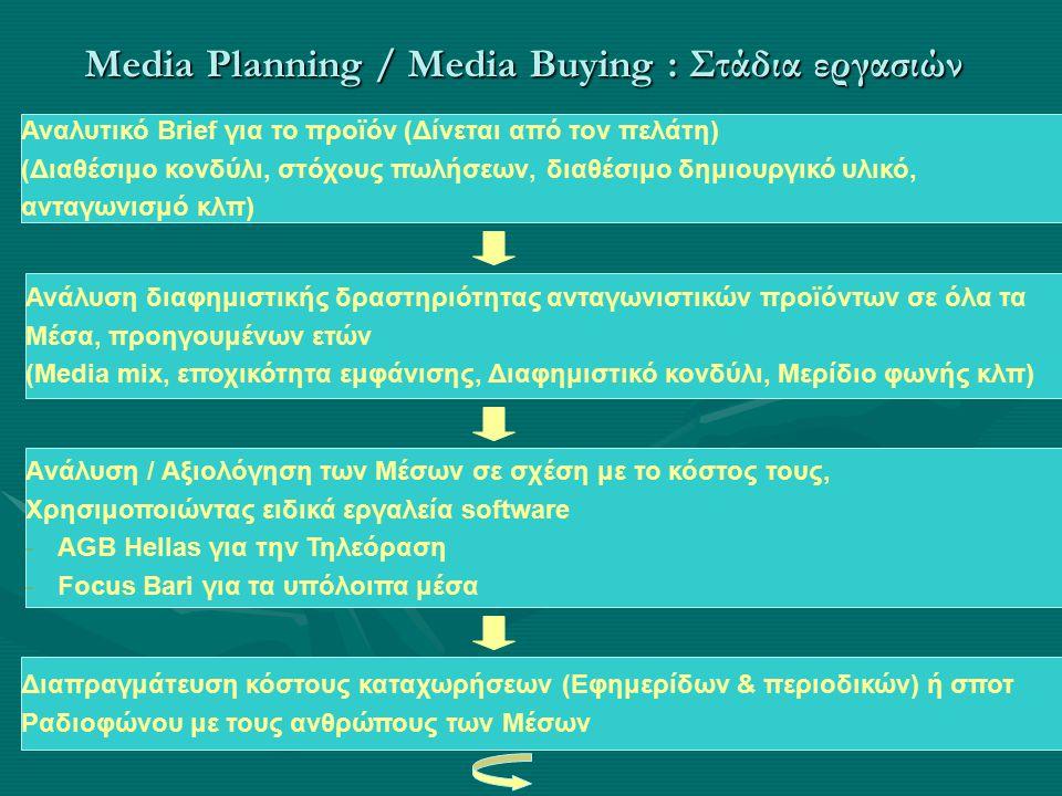 Media Planning / Media Buying : Στάδια εργασιών Ανάλυση διαφημιστικής δραστηριότητας ανταγωνιστικών προϊόντων σε όλα τα Μέσα, προηγουμένων ετών (Media mix, εποχικότητα εμφάνισης, Διαφημιστικό κονδύλι, Μερίδιο φωνής κλπ) Aνάλυση / Αξιολόγηση των Μέσων σε σχέση με το κόστος τους, Χρησιμοποιώντας ειδικά εργαλεία software -AGB Hellas για την Τηλεόραση -Focus Bari για τα υπόλοιπα μέσα Αναλυτικό Brief για το προϊόν (Δίνεται από τον πελάτη) (Διαθέσιμο κονδύλι, στόχους πωλήσεων, διαθέσιμο δημιουργικό υλικό, ανταγωνισμό κλπ) Διαπραγμάτευση κόστους καταχωρήσεων (Εφημερίδων & περιοδικών) ή σποτ Ραδιοφώνου με τους ανθρώπους των Μέσων