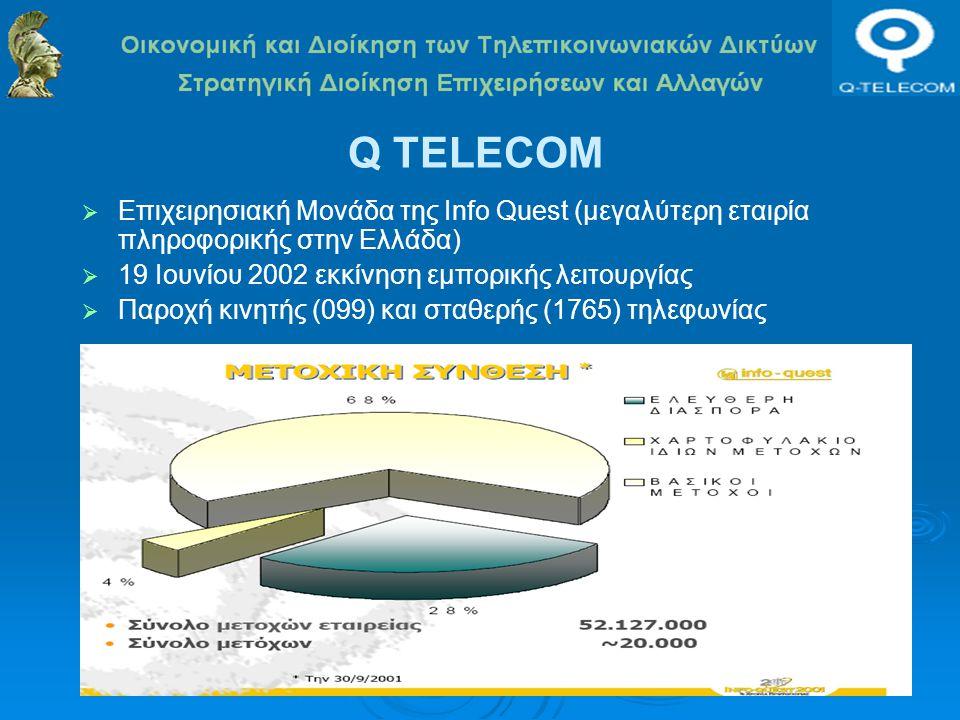 Q TELECOM  Επιχειρησιακή Μονάδα της Info Quest (μεγαλύτερη εταιρία πληροφορικής στην Ελλάδα)  19 Ιουνίου 2002 εκκίνηση εμπορικής λειτουργίας  Παροχή κινητής (099) και σταθερής (1765) τηλεφωνίας