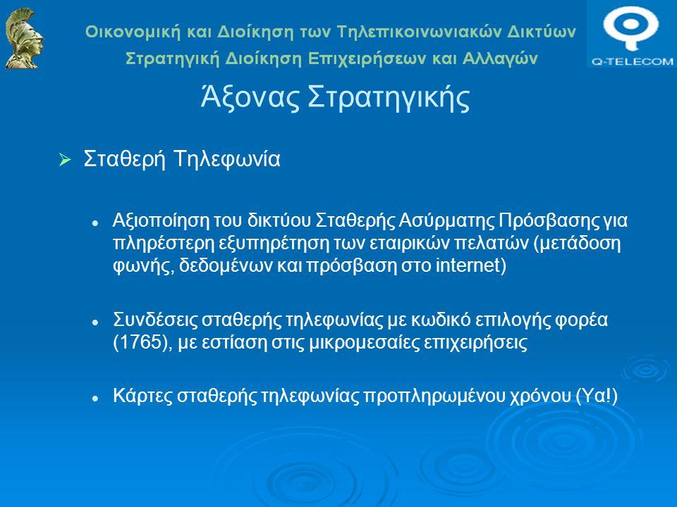 Άξονας Στρατηγικής  Σταθερή Τηλεφωνία Αξιοποίηση του δικτύου Σταθερής Ασύρματης Πρόσβασης για πληρέστερη εξυπηρέτηση των εταιρικών πελατών (μετάδοση φωνής, δεδομένων και πρόσβαση στο internet) Συνδέσεις σταθερής τηλεφωνίας με κωδικό επιλογής φορέα (1765), με εστίαση στις μικρομεσαίες επιχειρήσεις Κάρτες σταθερής τηλεφωνίας προπληρωμένου χρόνου (Yα!)