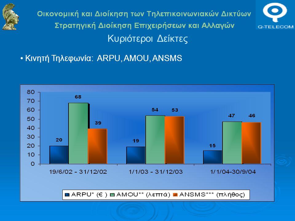 Κυριότεροι Δείκτες Κινητή Τηλεφωνία: ARPU, AMOU, ANSMS
