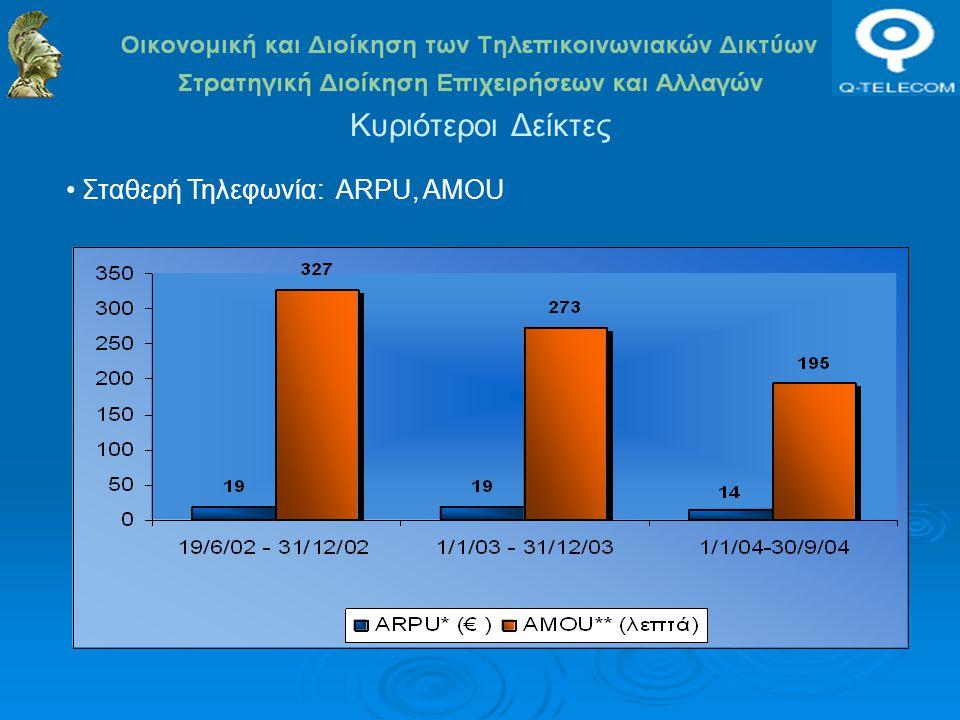 Κυριότεροι Δείκτες Σταθερή Τηλεφωνία: ARPU, AMOU