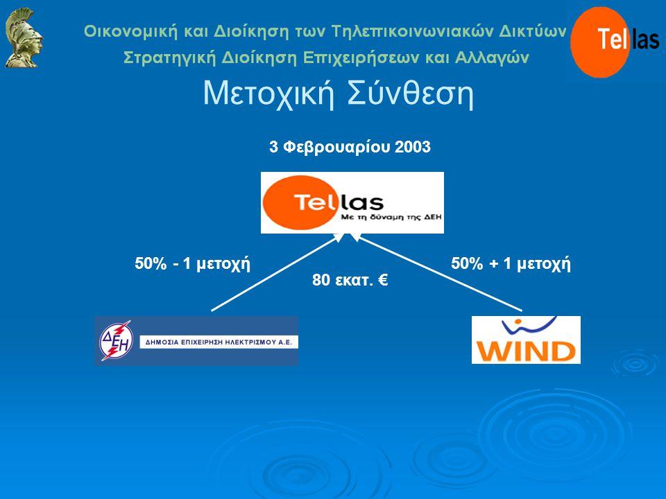 Μετοχική Σύνθεση 50% - 1 μετοχή50% + 1 μετοχή 3 Φεβρουαρίου 2003 80 εκατ. €