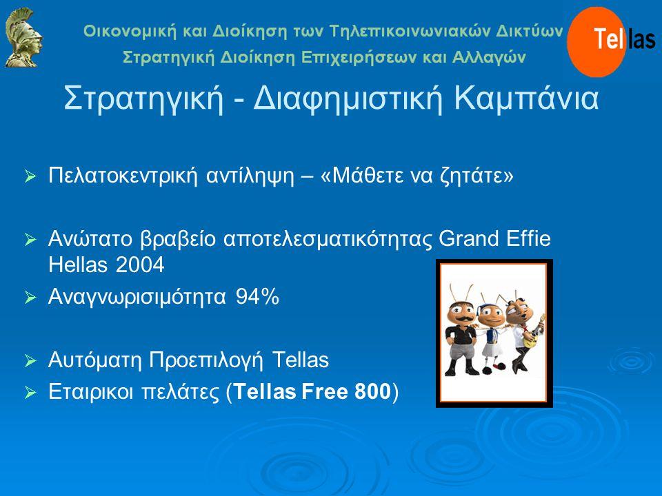 Στρατηγική - Διαφημιστική Καμπάνια  Πελατοκεντρική αντίληψη – «Μάθετε να ζητάτε»  Aνώτατο βραβείο αποτελεσματικότητας Grand Effie Hellas 2004  Aναγνωρισιμότητα 94%  Αυτόματη Προεπιλογή Τellas  Εταιρικοι πελάτες (Tellas Free 800)