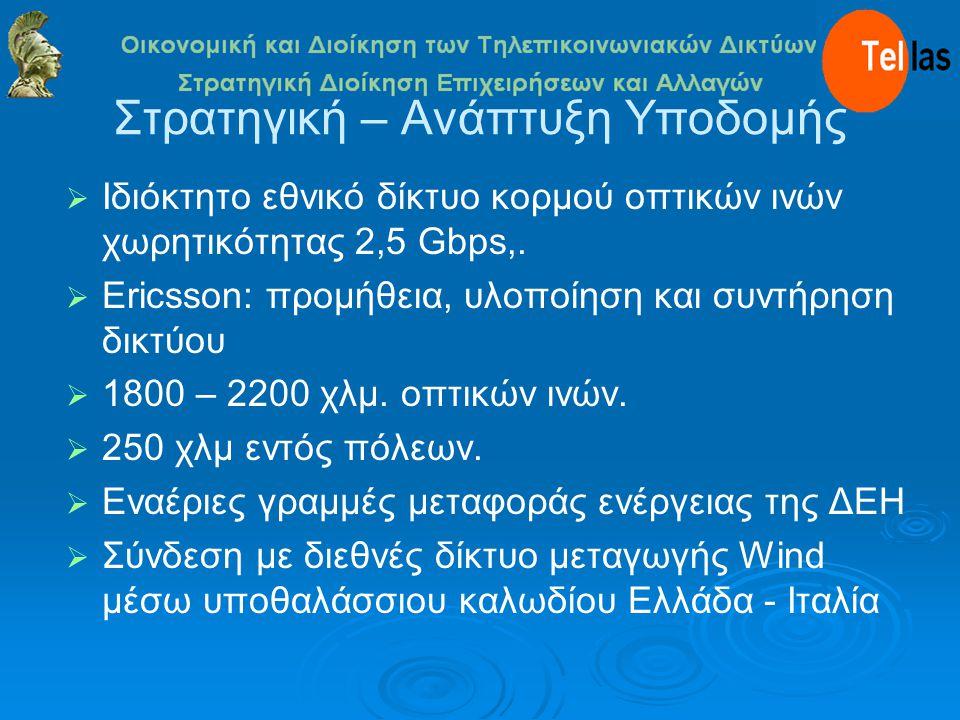 Στρατηγική – Ανάπτυξη Υποδομής  Iδιόκτητο εθνικό δίκτυο κορμού οπτικών ινών χωρητικότητας 2,5 Gbps,.  Ericsson: προμήθεια, υλοποίηση και συντήρηση δ