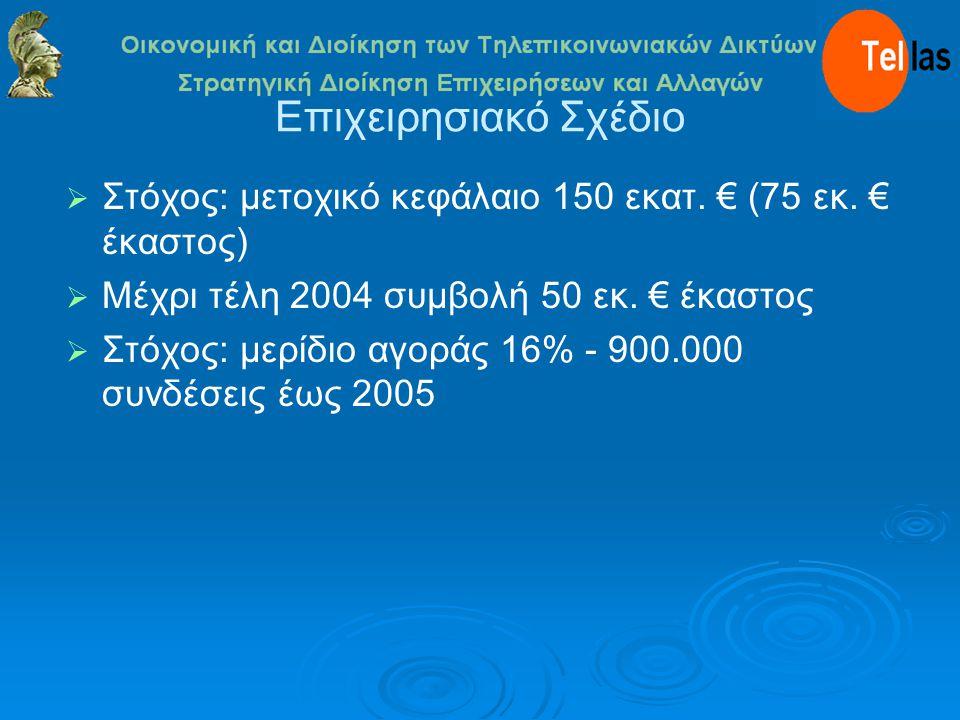 Επιχειρησιακό Σχέδιο  Στόχος: μετοχικό κεφάλαιο 150 εκατ. € (75 εκ. € έκαστος)  Μέχρι τέλη 2004 συμβολή 50 εκ. € έκαστος  Στόχος: μερίδιο αγοράς 16