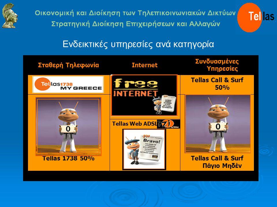 Ενδεικτικές υπηρεσίες ανά κατηγορία Tellas Call & Surf Πάγιο Μηδέν Tellas Web ADSL Tellas 1738 50% Tellas Web Stay On Tellas Call & Surf 50% Free InternetΤellas 1738 Συνδυασμένες Υπηρεσίες InternetΣταθερή Τηλεφωνία