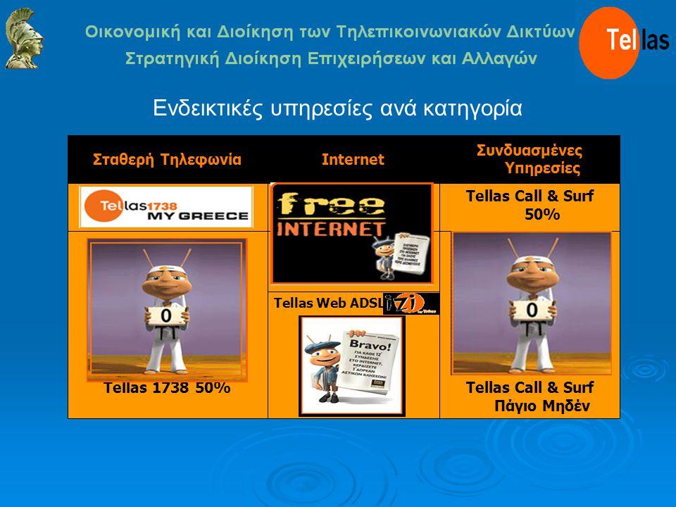 Ενδεικτικές υπηρεσίες ανά κατηγορία Tellas Call & Surf Πάγιο Μηδέν Tellas Web ADSL Tellas 1738 50% Tellas Web Stay On Tellas Call & Surf 50% Free Inte