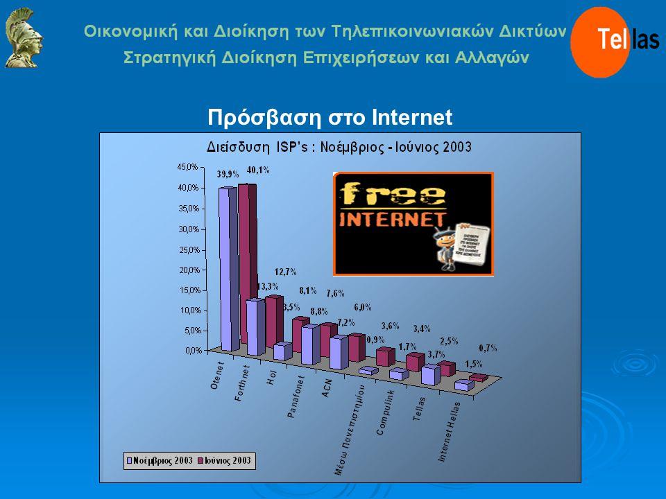 Πρόσβαση στο Internet