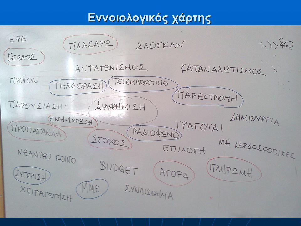 Οι μαθητές Σταμάτης Ζαχαρίας Ηλία Βερόνικα Νίκος Κανελλόπουλος Μαρία Κολοβού Ζγκούρη Μαρίνα Παρουσιάζουν ένα οικολογικό μήνυμα ….