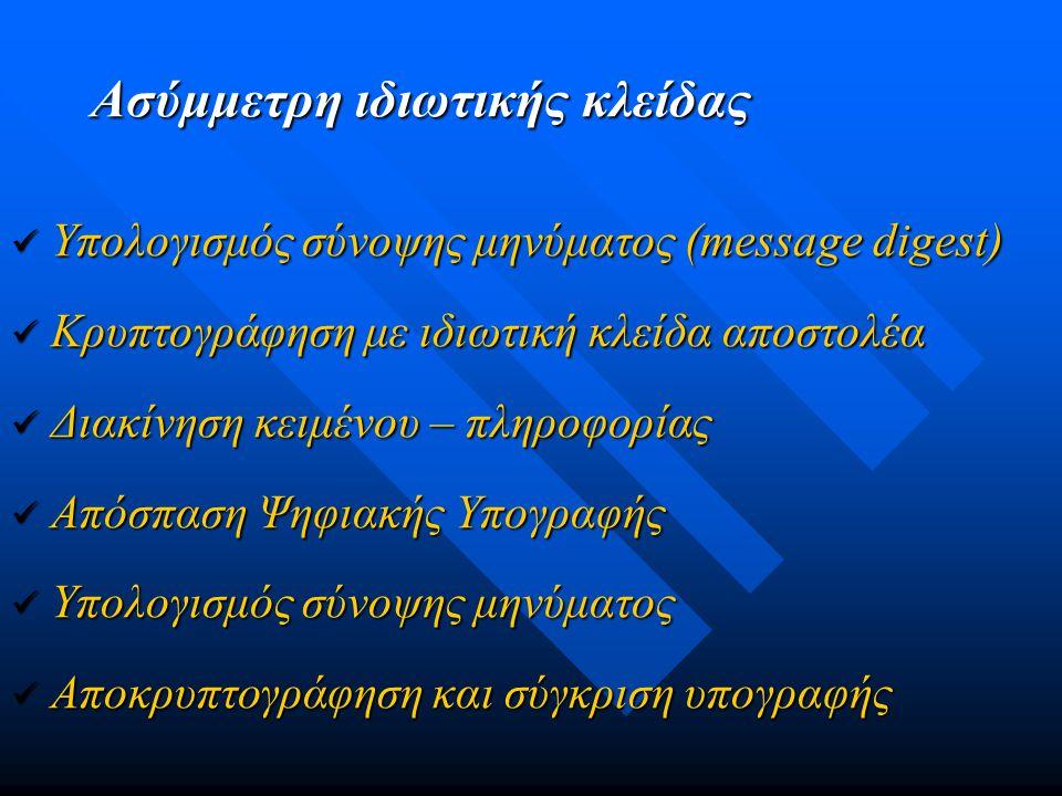 Ασύμμετρη ιδιωτικής κλείδας Υπολογισμός σύνοψης μηνύματος (message digest) Υπολογισμός σύνοψης μηνύματος (message digest) Κρυπτογράφηση με ιδιωτική κλείδα αποστολέα Κρυπτογράφηση με ιδιωτική κλείδα αποστολέα Διακίνηση κειμένου – πληροφορίας Διακίνηση κειμένου – πληροφορίας Απόσπαση Ψηφιακής Υπογραφής Απόσπαση Ψηφιακής Υπογραφής Υπολογισμός σύνοψης μηνύματος Υπολογισμός σύνοψης μηνύματος Αποκρυπτογράφηση και σύγκριση υπογραφής Αποκρυπτογράφηση και σύγκριση υπογραφής