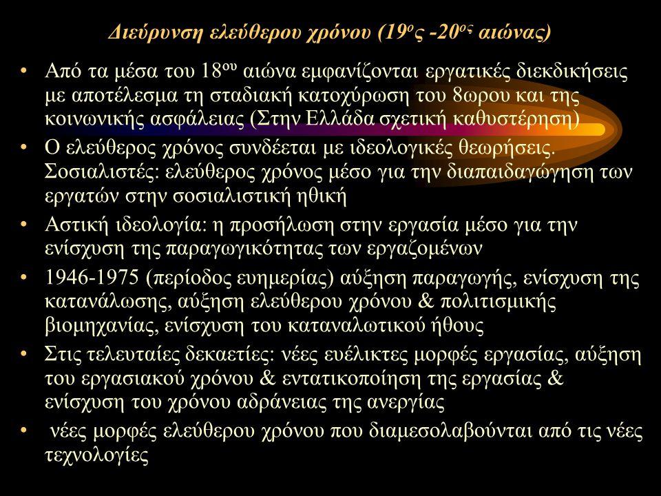 Διεύρυνση ελεύθερου χρόνου (19 ο ς -20 ος αιώνας) Από τα μέσα του 18 ου αιώνα εμφανίζονται εργατικές διεκδικήσεις με αποτέλεσμα τη σταδιακή κατοχύρωση του 8ωρου και της κοινωνικής ασφάλειας (Στην Ελλάδα σχετική καθυστέρηση) Ο ελεύθερος χρόνος συνδέεται με ιδεολογικές θεωρήσεις.