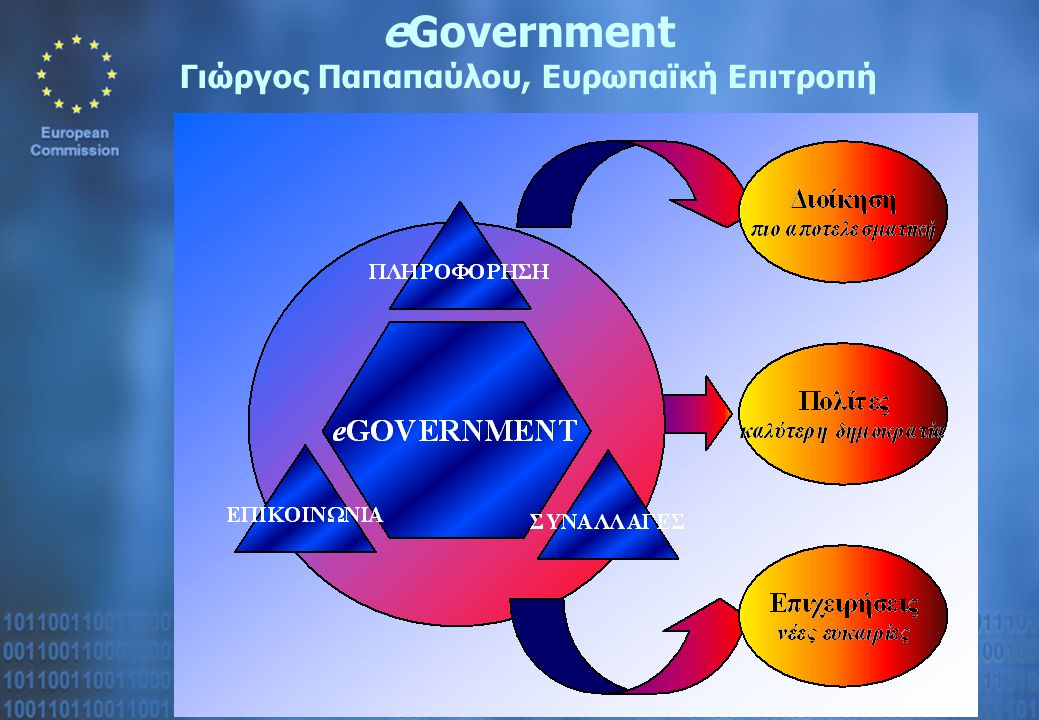 eGovernment Γιώργος Παπαπαύλου, Ευρωπαϊκή Επιτροπή