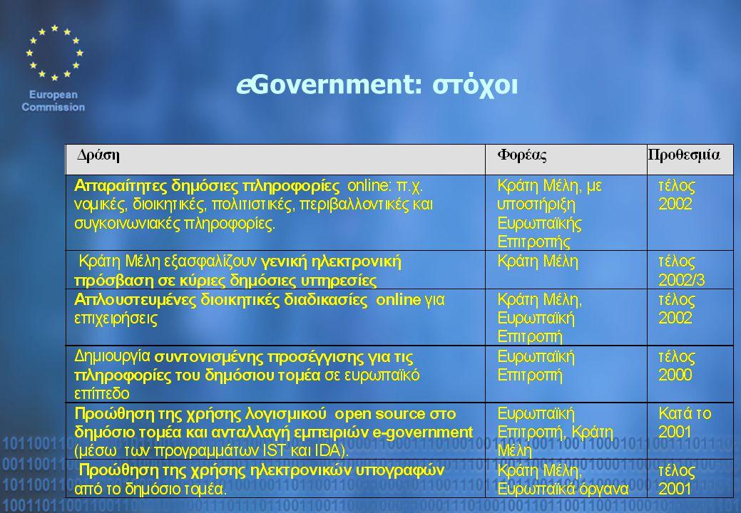 Συντονισμός των όρων πρόσβασης στις πληροφορίες του δημόσιου τομέα Συνέχεια της Πράσινης Βίβλου για της πληροφορίες του δημόσιου τομέα: Ετοιμάζεται ανακοίνωση Στόχοι: βελτίωση της πρόσβασης στις ΠΔΤ και συμβολή στη δημιουργία ενιαίας αγοράς πληροφοριών στην Ευρώπη για νέες επιχειρηματικές δραστηριότητες και θέσεις εργασίας Ομάδα πολιτικής υψηλού επιπέδου: Δημιουργία συναίνεσης με τα ΚΜ για τα μελλοντικά βήματα
