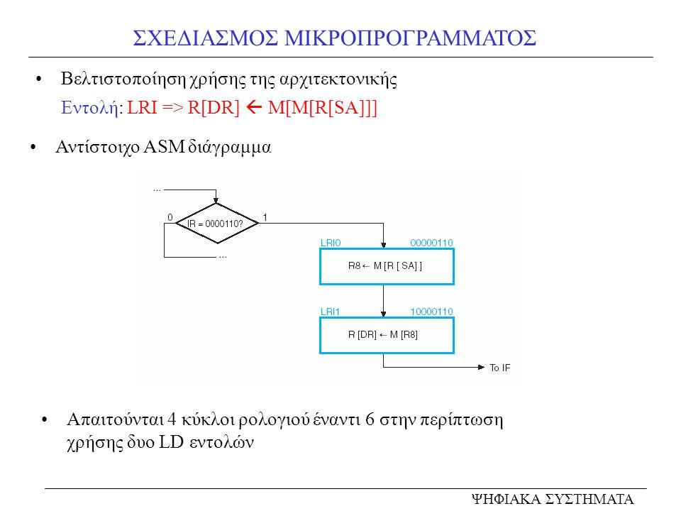 ΣΧΕΔΙΑΣΜΟΣ ΜΙΚΡΟΠΡΟΓΡΑΜΜΑΤΟΣ ΨΗΦΙΑΚΑ ΣΥΣΤΗΜΑΤΑ Βελτιστοποίηση χρήσης της αρχιτεκτονικής Eντολή: LRI => R[DR]  M[M[R[SA]]] Αντίστοιχο ASM διάγραμμα Απ