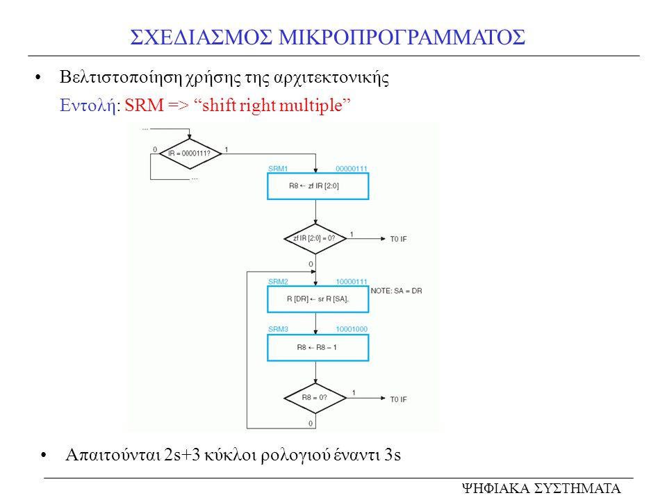 """ΣΧΕΔΙΑΣΜΟΣ ΜΙΚΡΟΠΡΟΓΡΑΜΜΑΤΟΣ ΨΗΦΙΑΚΑ ΣΥΣΤΗΜΑΤΑ Βελτιστοποίηση χρήσης της αρχιτεκτονικής Eντολή: SRM => """"shift right multiple"""" Απαιτούνται 2s+3 κύκλοι"""