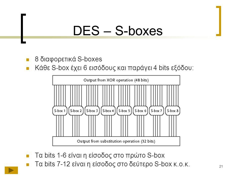 21 DES – S-boxes 8 διαφορετικά S-boxes Κάθε S-box έχει 6 εισόδους και παράγει 4 bits εξόδου: Τα bits 1-6 είναι η είσοδος στο πρώτο S-box Τα bits 7-12 είναι η είσοδος στο δεύτερο S-box κ.ο.κ.