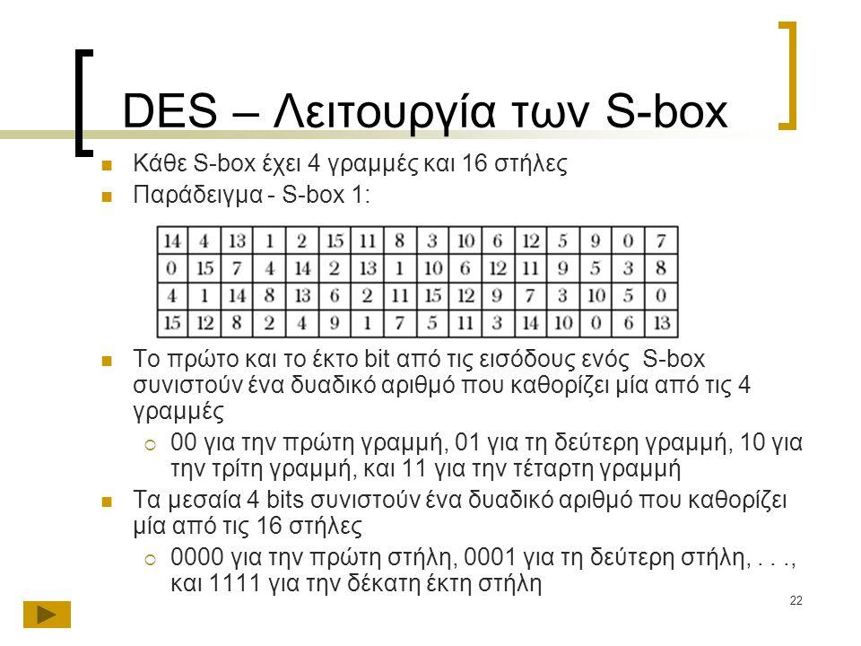 22 DES – Λειτουργία των S-box Κάθε S-box έχει 4 γραμμές και 16 στήλες Παράδειγμα - S-box 1: To πρώτο και το έκτο bit από τις εισόδους ενός S-box συνιστούν ένα δυαδικό αριθμό που καθορίζει μία από τις 4 γραμμές  00 για την πρώτη γραμμή, 01 για τη δεύτερη γραμμή, 10 για την τρίτη γραμμή, και 11 για την τέταρτη γραμμή Τα μεσαία 4 bits συνιστούν ένα δυαδικό αριθμό που καθορίζει μία από τις 16 στήλες  0000 για την πρώτη στήλη, 0001 για τη δεύτερη στήλη,..., και 1111 για την δέκατη έκτη στήλη