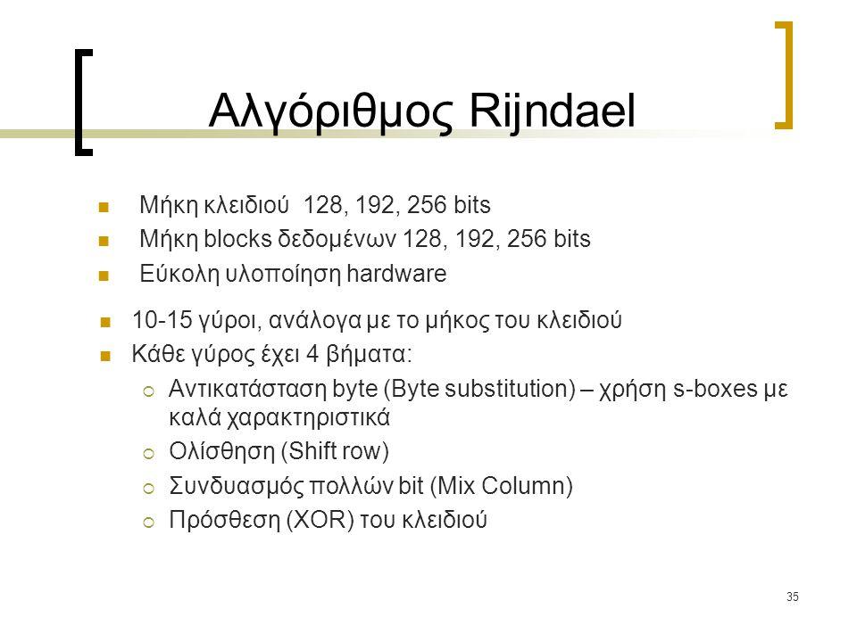 35 Αλγόριθμος Rijndael Μήκη κλειδιού 128, 192, 256 bits Μήκη blocks δεδομένων 128, 192, 256 bits Εύκολη υλοποίηση hardware 10-15 γύροι, ανάλογα με το μήκος του κλειδιού Κάθε γύρος έχει 4 βήματα:  Αντικατάσταση byte (Byte substitution) – χρήση s-boxes με καλά χαρακτηριστικά  Ολίσθηση (Shift row)  Συνδυασμός πολλών bit (Mix Column)  Πρόσθεση (XOR) του κλειδιού
