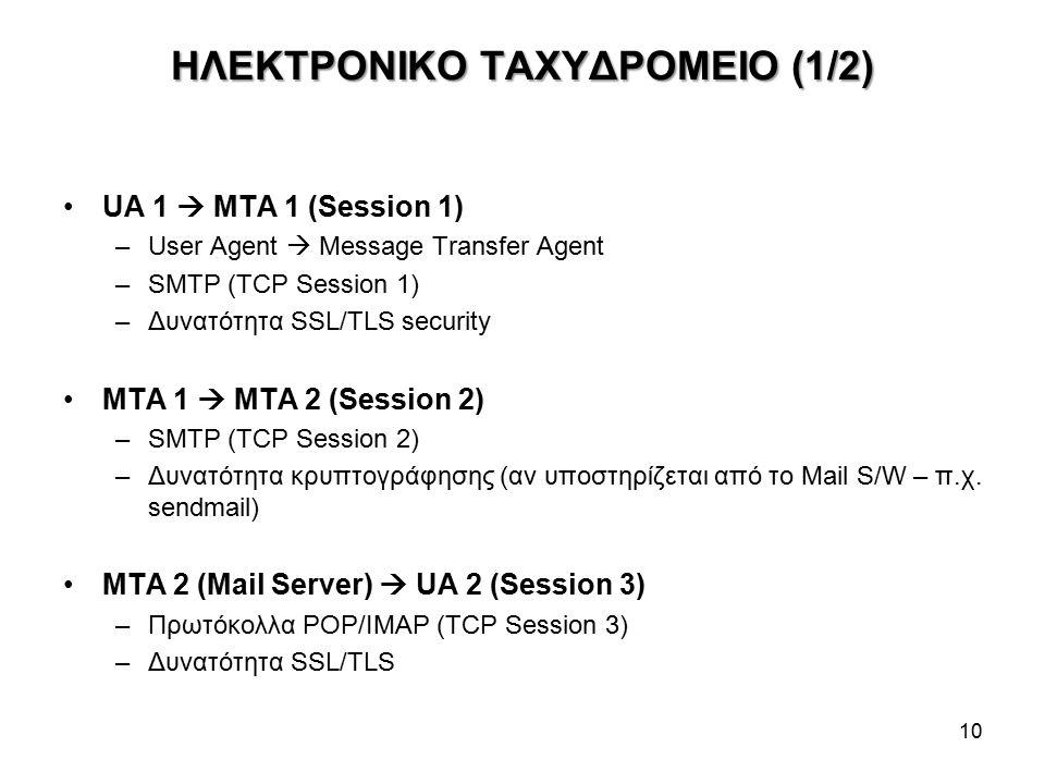ΗΛΕΚΤΡΟΝΙΚΟ ΤΑΧΥΔΡΟΜΕΙΟ (1/2) UA 1  MTA 1 (Session 1) –User Agent  Message Transfer Agent –SMTP (TCP Session 1) –Δυνατότητα SSL/TLS security MTA 1  MTA 2 (Session 2) –SMTP (TCP Session 2) –Δυνατότητα κρυπτογράφησης (αν υποστηρίζεται από το Μail S/W – π.χ.