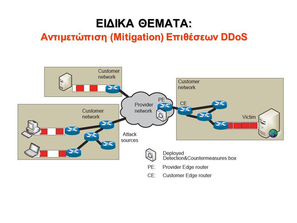 ΕΙΔΙΚΑ ΘΕΜΑΤΑ: Αντιμετώπιση (Mitigation) Επιθέσεων DDoS