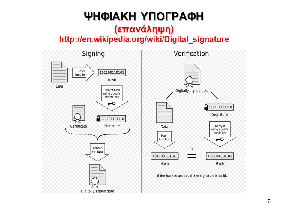 ΨΗΦΙΑΚΗ ΥΠΟΓΡΑΦΗ (επανάληψη) ΨΗΦΙΑΚΗ ΥΠΟΓΡΑΦΗ (επανάληψη) http://en.wikipedia.org/wiki/Digital_signature 6