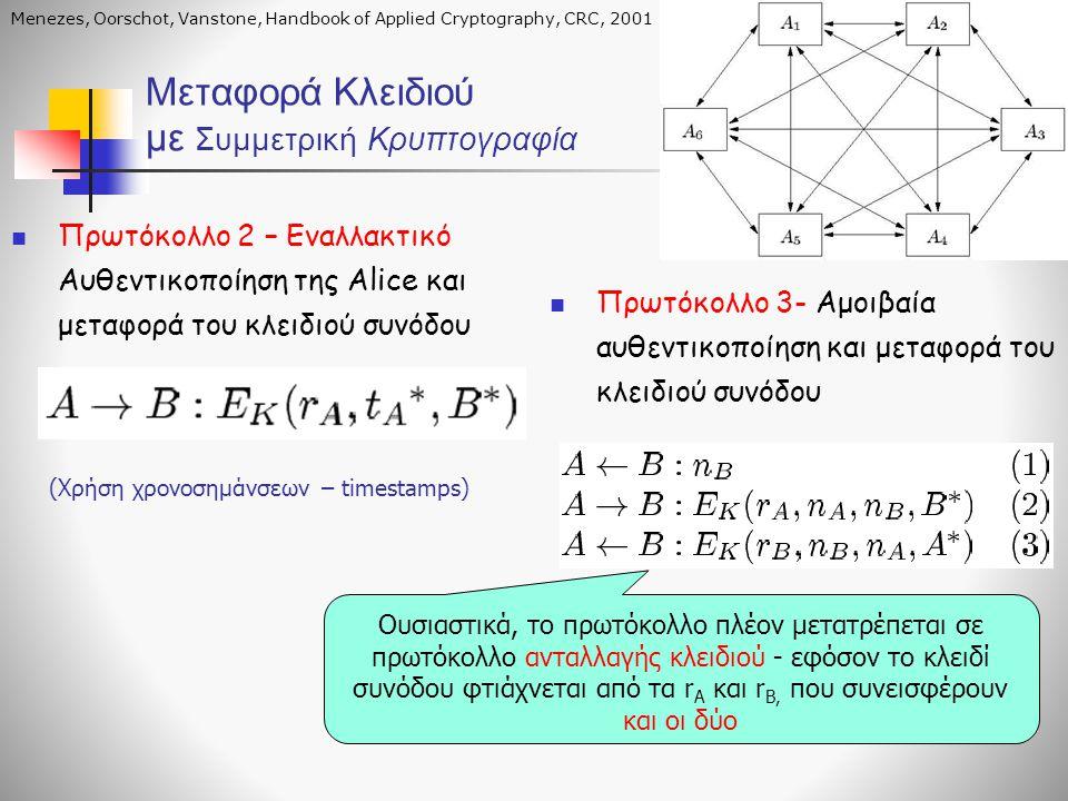 Μεταφορά Κλειδιού με Συμμετρική Κρυπτογραφία Πρωτόκολλο 2 – Εναλλακτικό Αυθεντικοποίηση της Alice και μεταφορά του κλειδιού συνόδου Menezes, Oorschot,