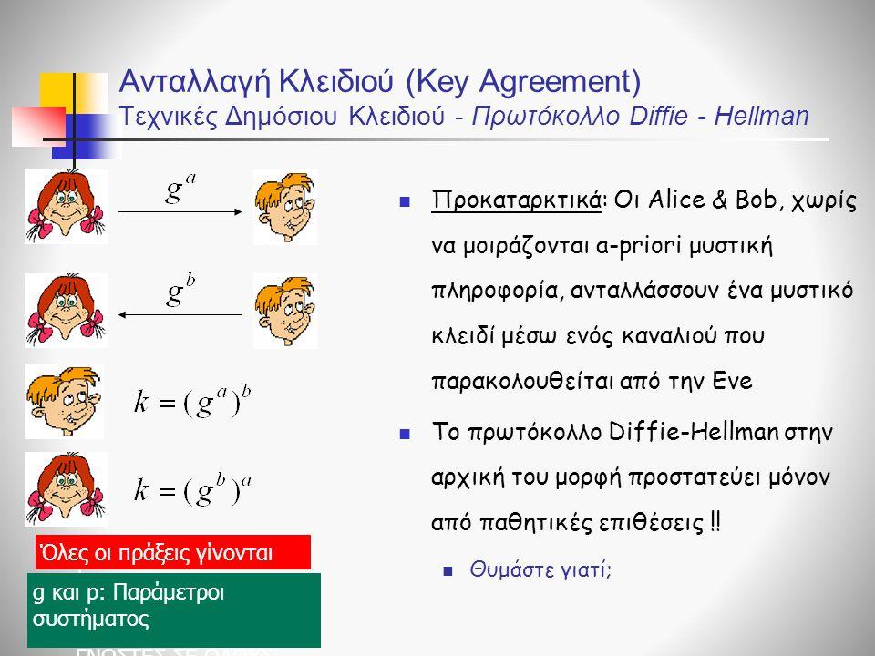 Ανταλλαγή Κλειδιού (Key Agreement) Τεχνικές Δημόσιου Κλειδιού - Πρωτόκολλο Diffie - Hellman Προκαταρκτικά: Οι Alice & Bob, χωρίς να μοιράζονται a-priori μυστική πληροφορία, ανταλλάσσουν ένα μυστικό κλειδί μέσω ενός καναλιού που παρακολουθείται από την Eve Το πρωτόκολλο Diffie-Hellman στην αρχική του μορφή προστατεύει μόνον από παθητικές επιθέσεις !.