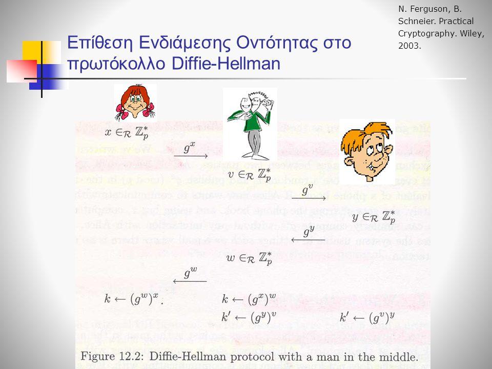 Επίθεση Ενδιάμεσης Οντότητας στο πρωτόκολλο Diffie-Hellman N. Ferguson, B. Schneier. Practical Cryptography. Wiley, 2003.
