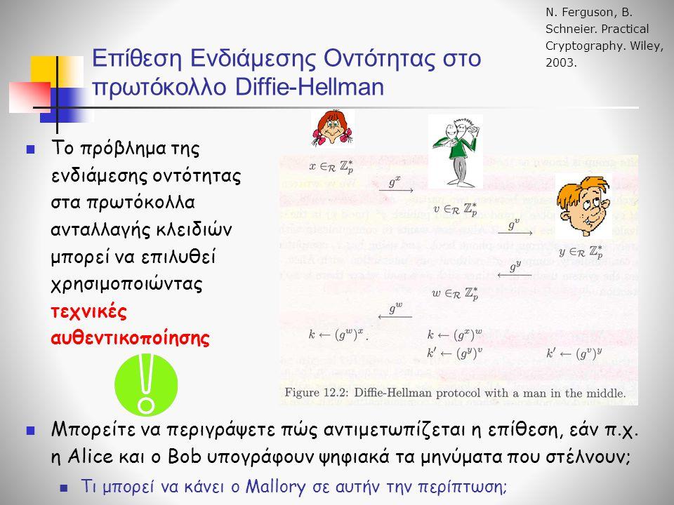 Το πρόβλημα της ενδιάμεσης οντότητας στα πρωτόκολλα ανταλλαγής κλειδιών μπορεί να επιλυθεί χρησιμοποιώντας τεχνικές αυθεντικοποίησης Επίθεση Ενδιάμεσης Οντότητας στο πρωτόκολλο Diffie-Hellman N.